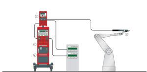 دستگاه جوش اینورتر پلاسما Plasma-keyhole
