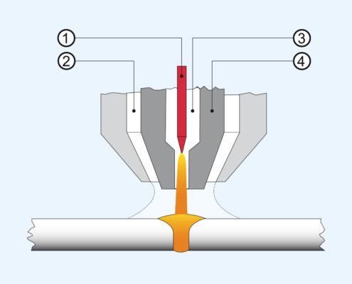 دستگاه جوش اینورتر پلاسما MicroplasmaSoft-plasma / plasma brazing