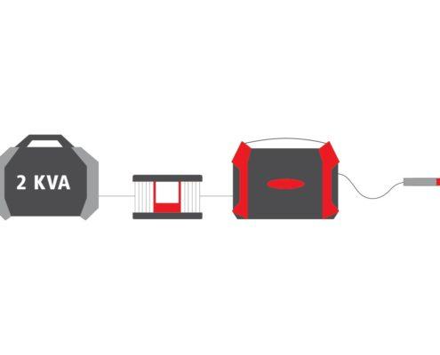 دستگاه جوش الکترود AccuPocket- صنعت کاران