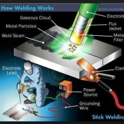 Different-Types-Of-Welding-By-Electric-Heat